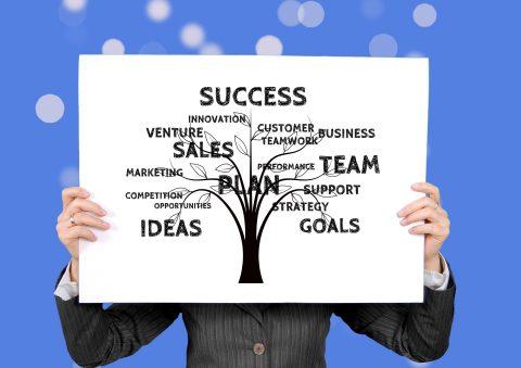 top customer service skills identified